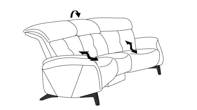 Himolla Cumuly Comfort 4708 Trapez-Sofa