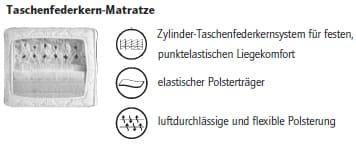 Nehl Schrankbetten Riva Top Luxus-Bett 2446 Aufpreis Taschenfederkernmatratze