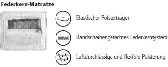 Nehl Schrankbetten Riva Top Luxus-Bett 2446 Aufpreis Federkernmatratze