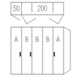 Nolte Germersheim Komplettschlafzimmer Concept me Concept me 200