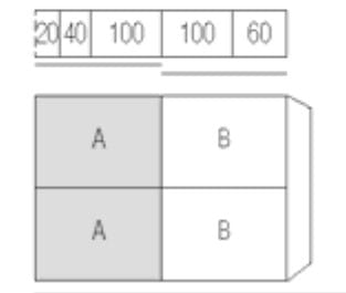 Nolte Germersheim Komplettschlafzimmer Concept me Concept me 310