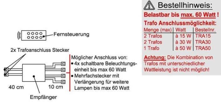Schröder Kitzalm Alpin Zubehör