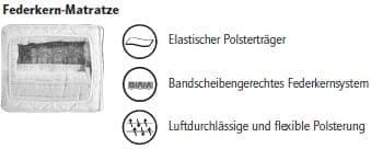 Nehl Schrankbetten Venga Schrankbett 2409